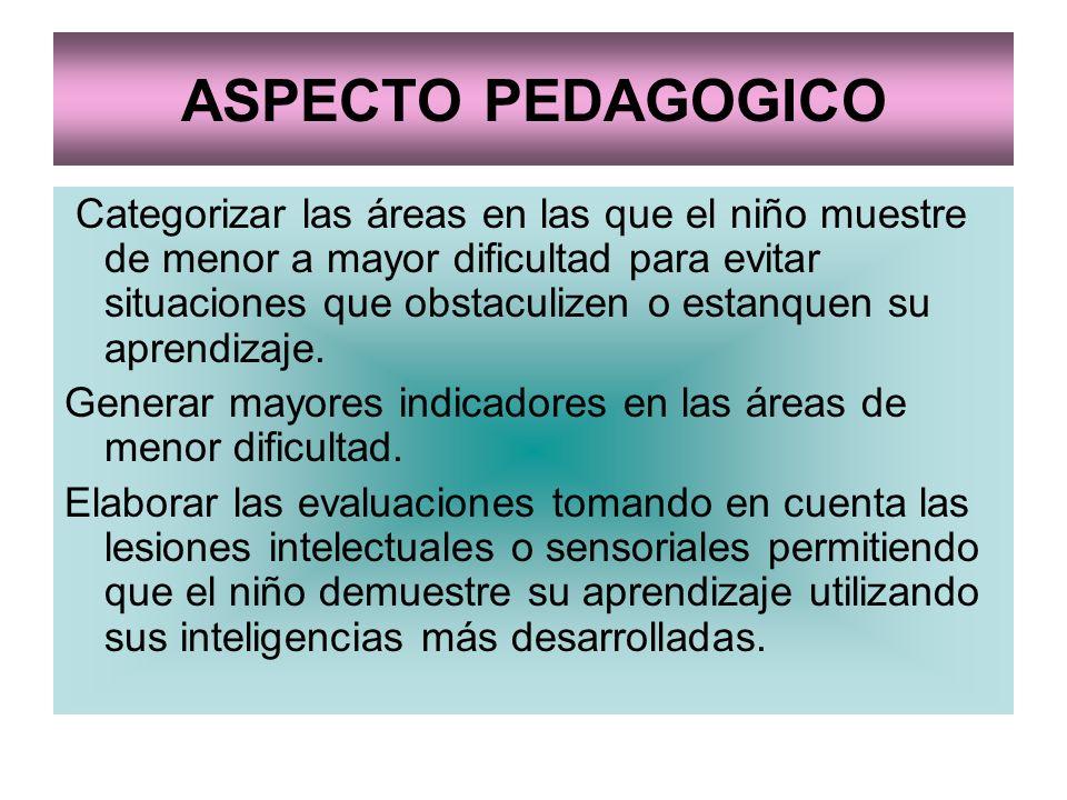 ASPECTO PEDAGOGICO Categorizar las áreas en las que el niño muestre de menor a mayor dificultad para evitar situaciones que obstaculizen o estanquen s