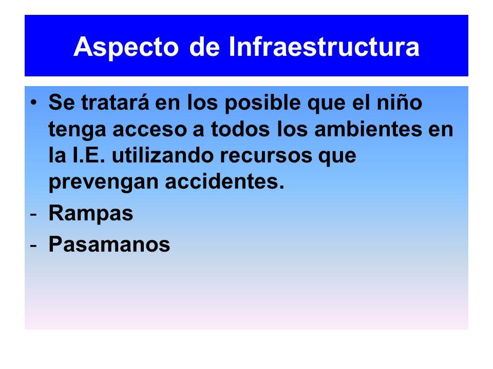 Aspecto de Infraestructura Se tratará en los posible que el niño tenga acceso a todos los ambientes en la I.E. utilizando recursos que prevengan accid