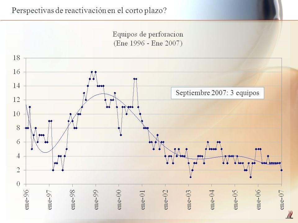 Perspectivas de reactivación en el corto plazo? Septiembre 2007: 3 equipos