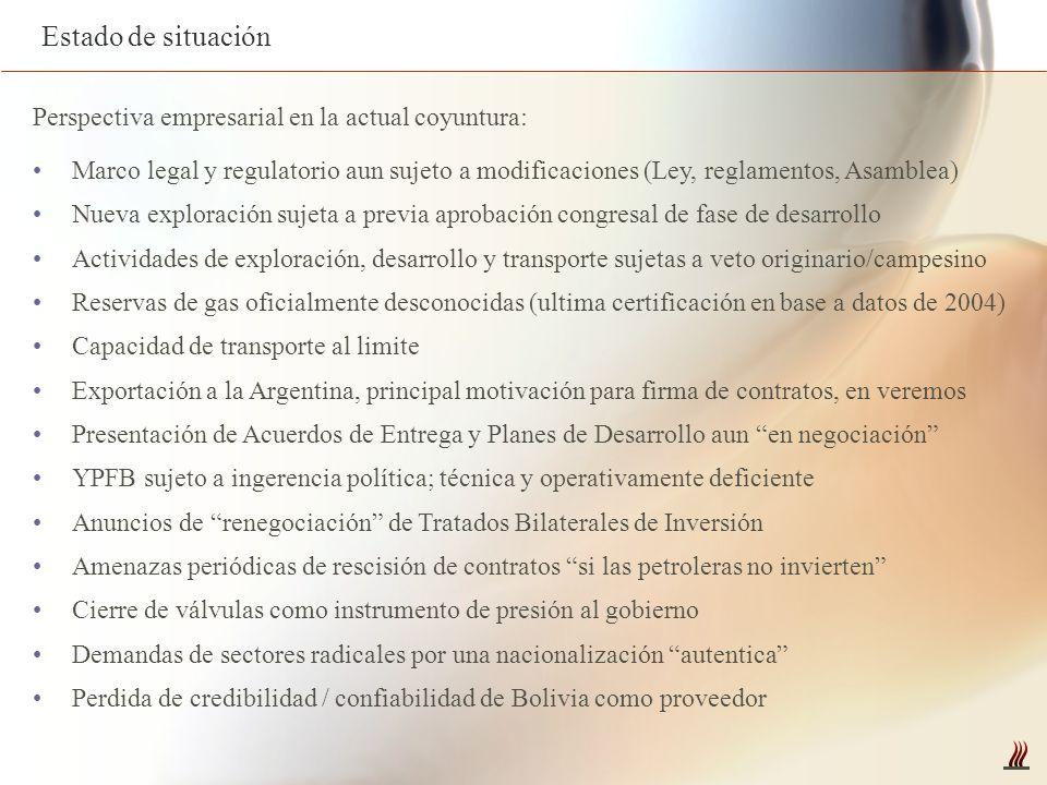Estado de situación Perspectiva empresarial en la actual coyuntura: Marco legal y regulatorio aun sujeto a modificaciones (Ley, reglamentos, Asamblea)