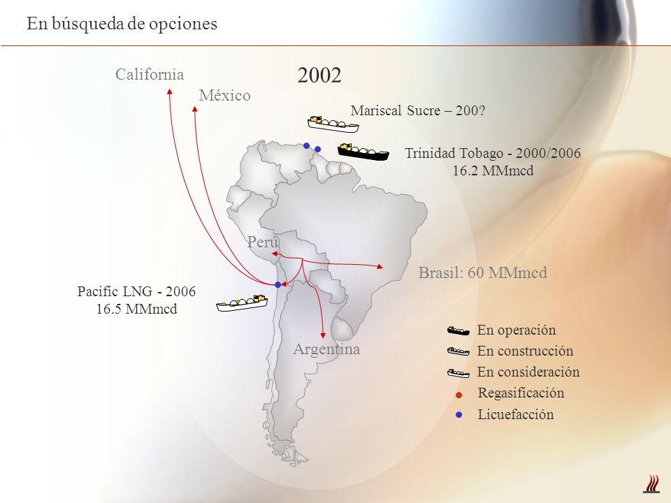 En búsqueda de opciones 2002 Trinidad Tobago - 2000/2006 16.2 MMmcd Mariscal Sucre – 200? Pacific LNG - 2006 16.5 MMmcd En consideración En construcci