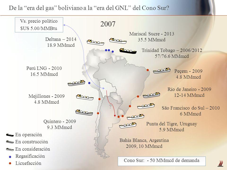 De la era del gas boliviano a la era del GNL del Cono Sur? Quintero - 2009 9.3 MMmcd Mejillones - 2009 4.8 MMmcd Perú LNG - 2010 16.5 MMmcd Peçem - 20
