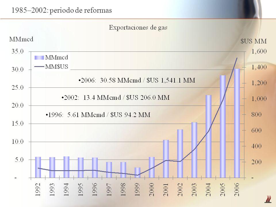 Recuperar el gas para los bolivianos Recuperar dignidad y soberanía Obtener una salida soberana al Pacifico Bolivianizar los precios Refundar YPFB LNG por puerto peruano Ni una molécula de gas a Chile Los impuestos son bajos e injustos Las petroleras nos engañan Discurso político 2002 - 04 2005: Pilares de la nueva ley 3058 1.Incrementar impuestos 2.Sentar soberanía 3.Re-fundar YPFB 4.Industrializar el gas Referéndum 2004 2002-2006: La politización del gas 2006: Decreto de Nacionalización