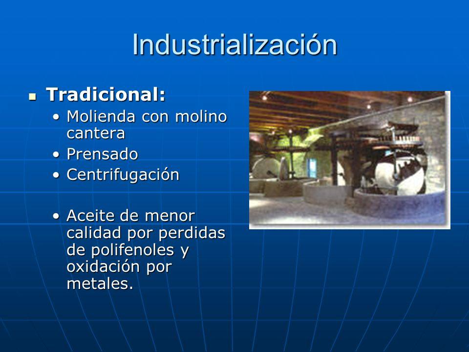 Industrialización Tradicional: Tradicional: Molienda con molino canteraMolienda con molino cantera PrensadoPrensado CentrifugaciónCentrifugación Aceit