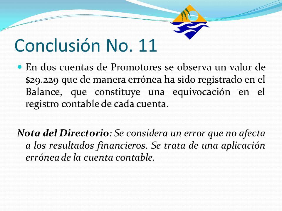 Conclusión No. 11 En dos cuentas de Promotores se observa un valor de $29.229 que de manera errónea ha sido registrado en el Balance, que constituye u