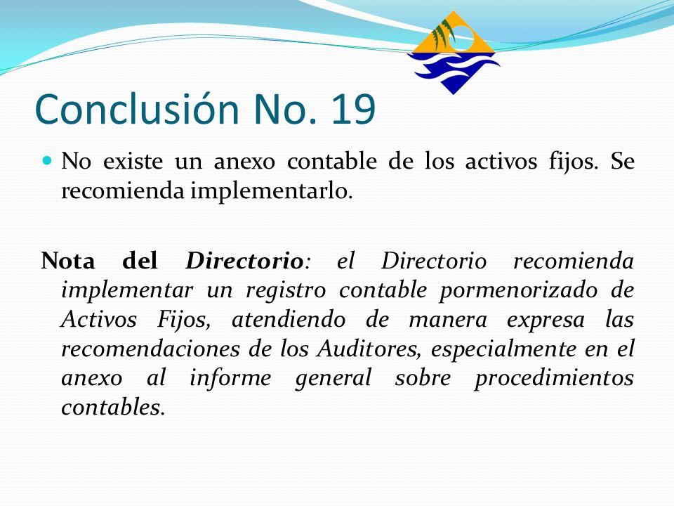 Conclusión No. 19 No existe un anexo contable de los activos fijos. Se recomienda implementarlo. Nota del Directorio: el Directorio recomienda impleme