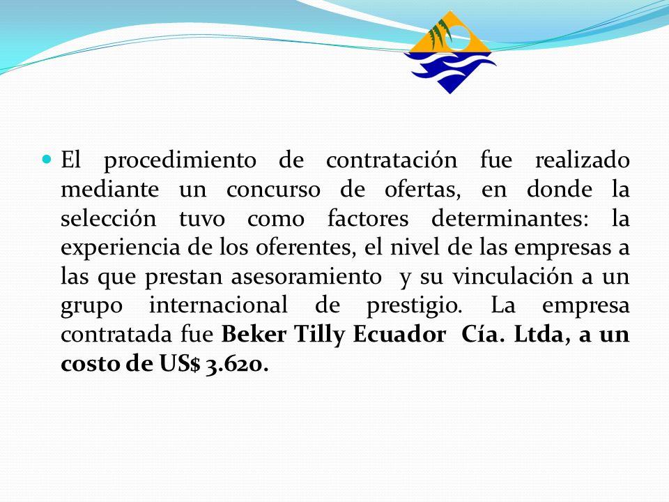 CONCLUCION DE DIRECTORIO No.