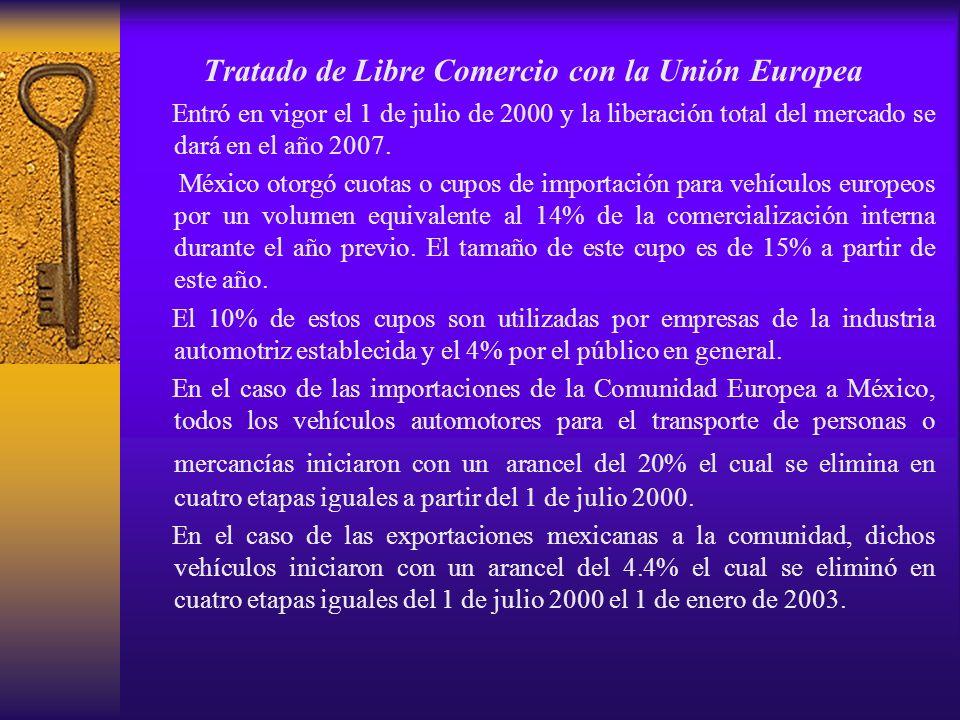 Tratado de Libre Comercio con la Unión Europea Entró en vigor el 1 de julio de 2000 y la liberación total del mercado se dará en el año 2007. México o