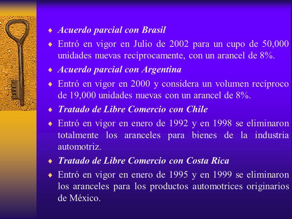 Acuerdo parcial con Brasil Entró en vigor en Julio de 2002 para un cupo de 50,000 unidades nuevas recíprocamente, con un arancel de 8%. Acuerdo parcia