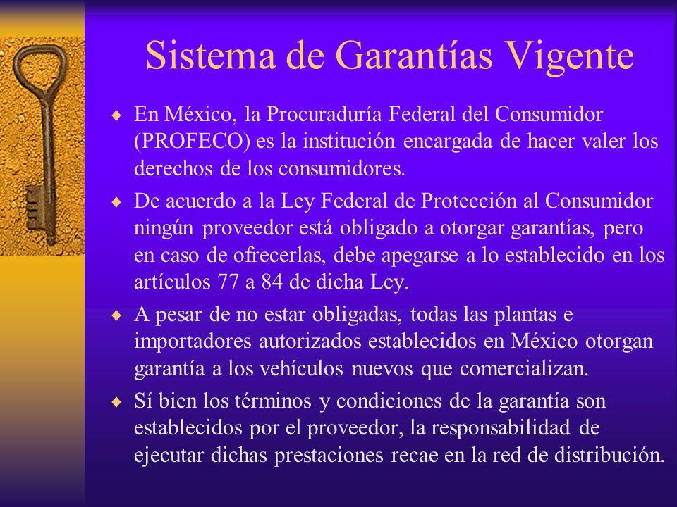 Sistema de Garantías Vigente En México, la Procuraduría Federal del Consumidor (PROFECO) es la institución encargada de hacer valer los derechos de lo
