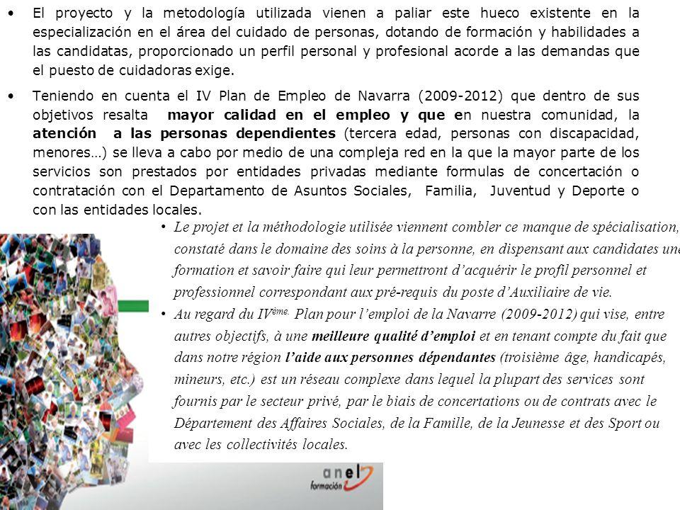 RESULTADOS DE INSERCION-2009 FASE 1ª Mayo