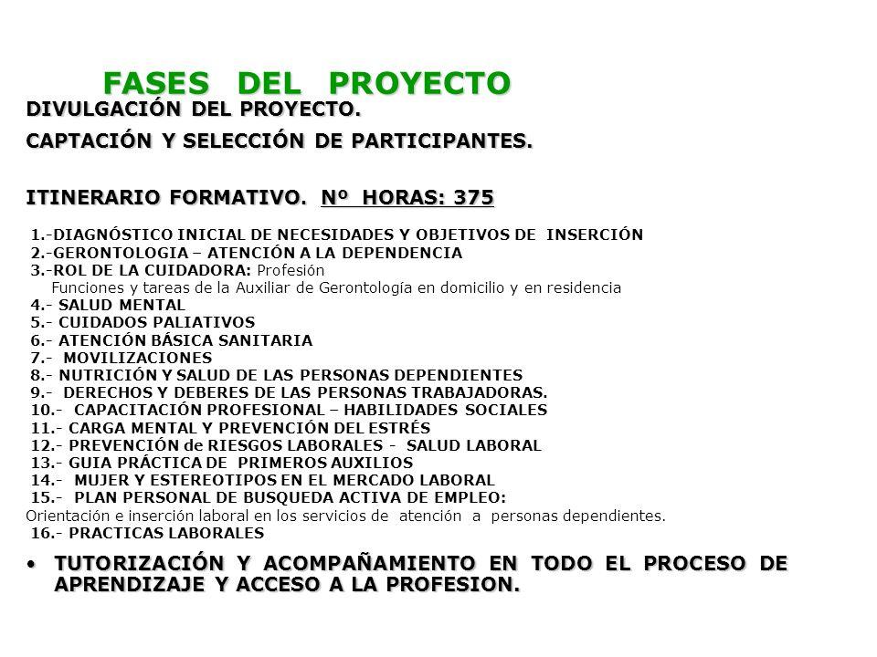 FASES DEL PROYECTO DIFFUSION DU PROJET.CONTACTS ET SELECTION DES PARTICIPANTS.