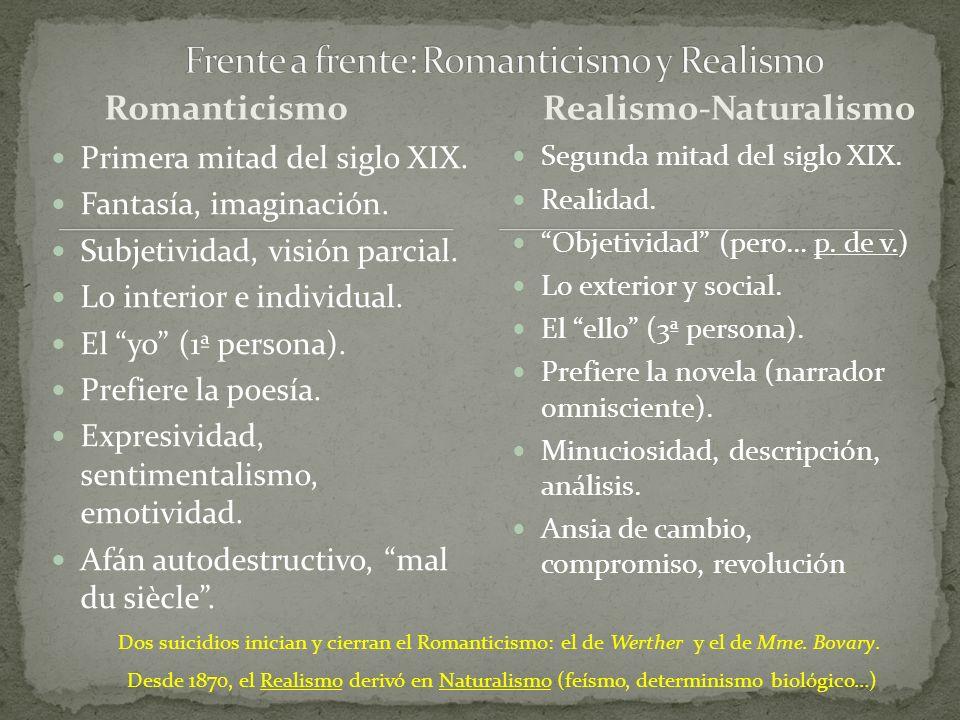 REALISMO POSROMANTICISMO 2ª mitad del s. XIX Realidad Arte social, de denuncia Democrático (compromiso, denuncia) LUCHA Cree en el cambio social Fin d