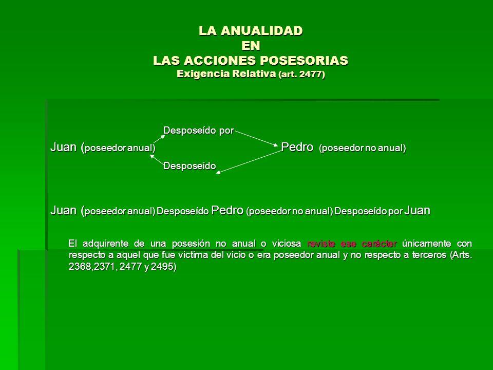 LA ANUALIDAD EN LAS ACCIONES POSESORIAS Exigencia Relativa (art. 2477) Desposeído por Desposeído por Juan ( poseedor anual) Pedro (poseedor no anual)
