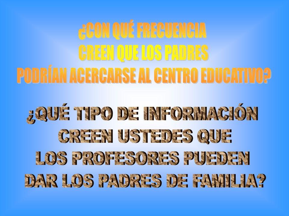LO MÍNIMO QUE DEBEN ACERCARSE LOS PADRES DE FAMILIA AL COLEGIO ES TRES VECES AL AÑO, CUANDO ES LA ENTREGA DE CALIFICACIONES SI EL ALUMNO FUE PREPARADO DESDE SU HOGAR PARA ASUMIR RESPONSABILIDADES EN SECUNDARIA, EL PADRE O MADRE DE FAMILIA SE VA ALEJANDO PAULATINAMENTE Y EL ESTUDIANTE POR SI SOLO CUMPLE CON SUS TAREAS Y DEBERES.
