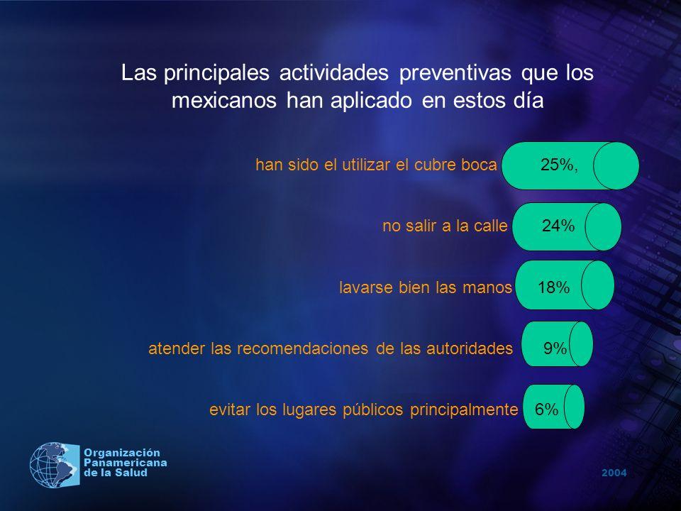 2004 Organización Panamericana de la Salud Las principales actividades preventivas que los mexicanos han aplicado en estos día han sido el utilizar el