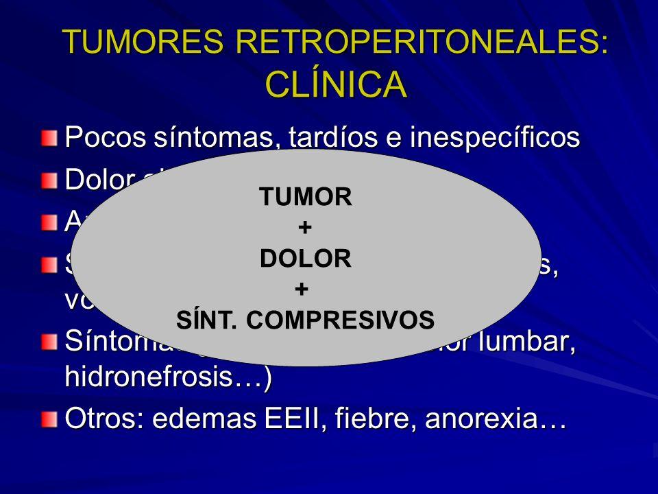 TUMORES RETROPERITONEALES: CLÍNICA Pocos síntomas, tardíos e inespecíficos Dolor abdominal y dorsal Aumento de peso Sintomas gastrointestinales (nause
