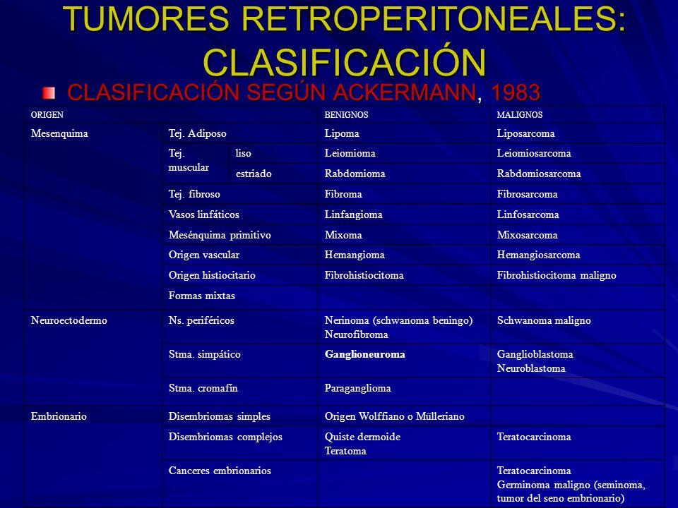 TUMORES RETROPERITONEALES: CLASIFICACIÓN CLASIFICACIÓN SEGÚN ACKERMANN, 1983 ORIGENBENIGNOSMALIGNOS MesenquimaTej. AdiposoLipomaLiposarcoma Tej. muscu