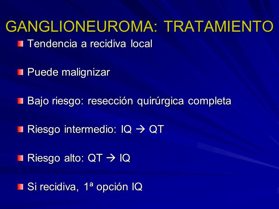GANGLIONEUROMA: TRATAMIENTO Tendencia a recidiva local Puede malignizar Bajo riesgo: resección quirúrgica completa Riesgo intermedio: IQ QT Riesgo alt