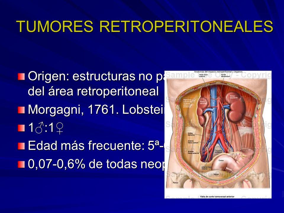 TUMORES RETROPERITONEALES Origen: estructuras no parenquimatosas del área retroperitoneal Morgagni, 1761. Lobstein, 1834 1:1 Edad más frecuente: 5ª-6ª