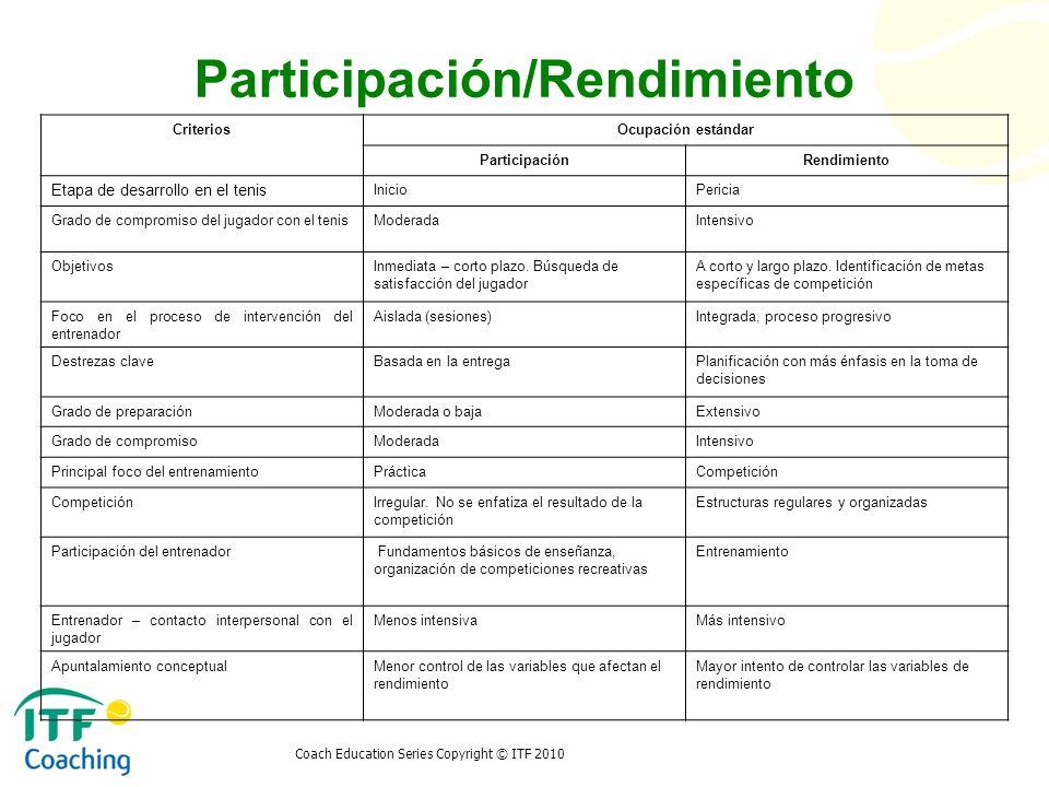 Coach Education Series Copyright © ITF 2010 Participación/Rendimiento CriteriosOcupación estándar ParticipaciónRendimiento Etapa de desarrollo en el t