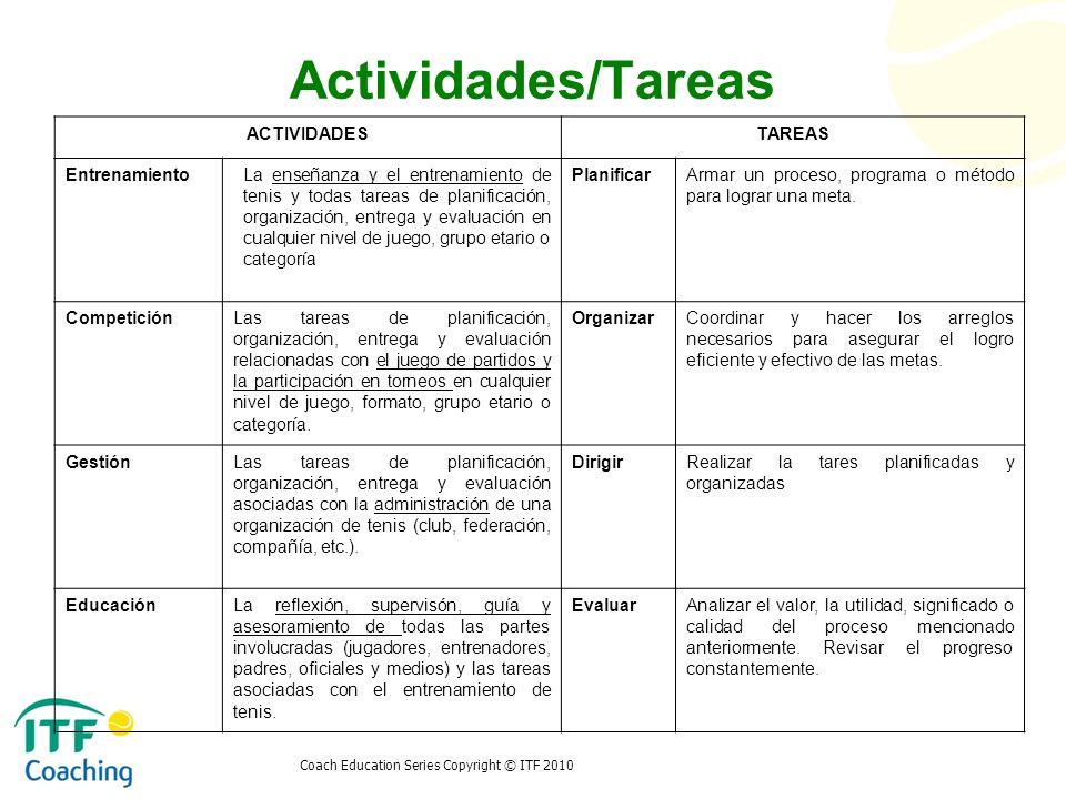 Coach Education Series Copyright © ITF 2010 Actividades/Tareas ACTIVIDADESTAREAS EntrenamientoLa enseñanza y el entrenamiento de tenis y todas tareas