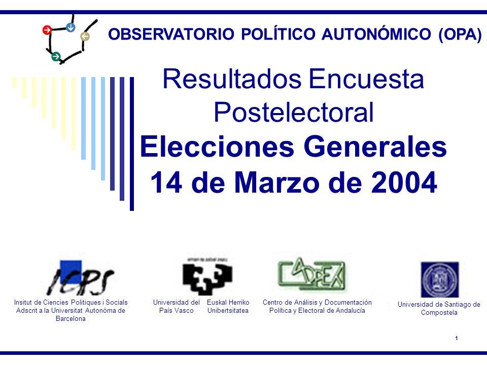 Trabajo de Campo 16,17 y 18 De Abril Resultados Postelectoral 14-M 1 Resultados Encuesta Postelectoral Elecciones Generales 14 de Marzo de 2004 Insitu