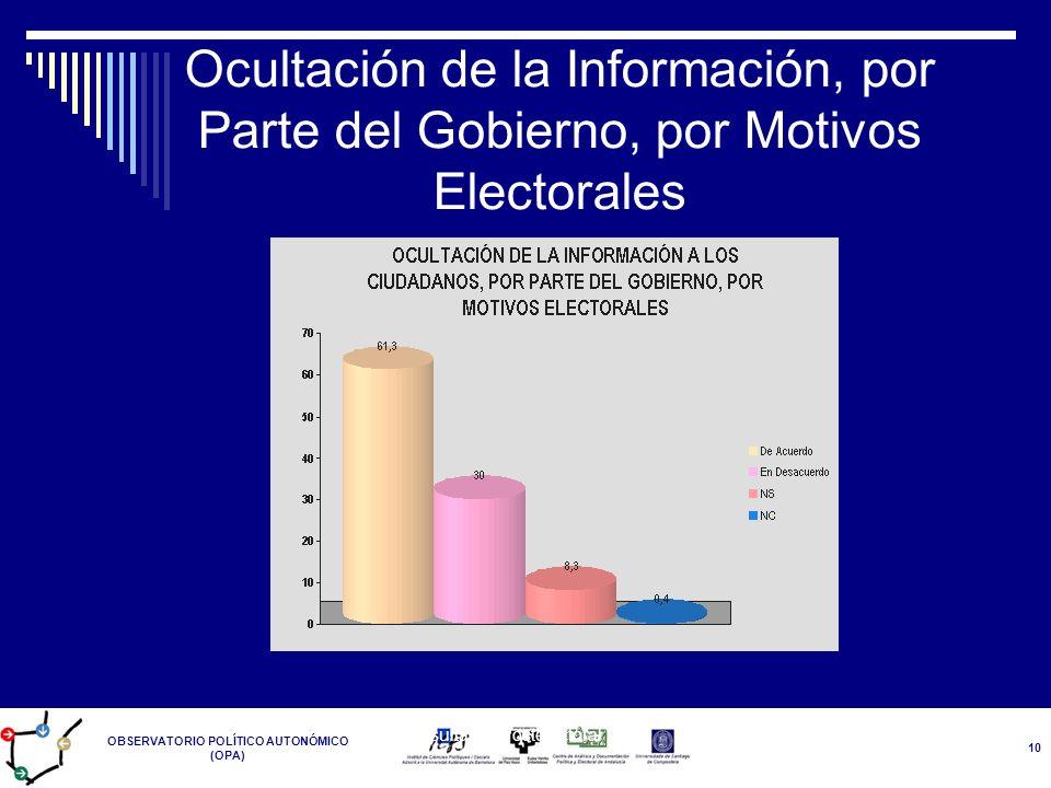 OBSERVATORIO POLÍTICO AUTONÓMICO (OPA) Resultados Postelectoral 14-M 10 Ocultación de la Información, por Parte del Gobierno, por Motivos Electorales