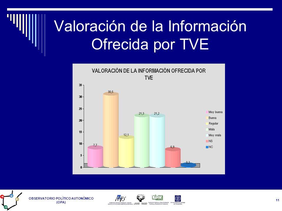OBSERVATORIO POLÍTICO AUTONÓMICO (OPA) Resultados Postelectoral 14-M 11 Valoración de la Información Ofrecida por TVE