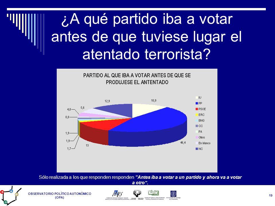 OBSERVATORIO POLÍTICO AUTONÓMICO (OPA) Resultados Postelectoral 14-M 19 ¿A qué partido iba a votar antes de que tuviese lugar el atentado terrorista?