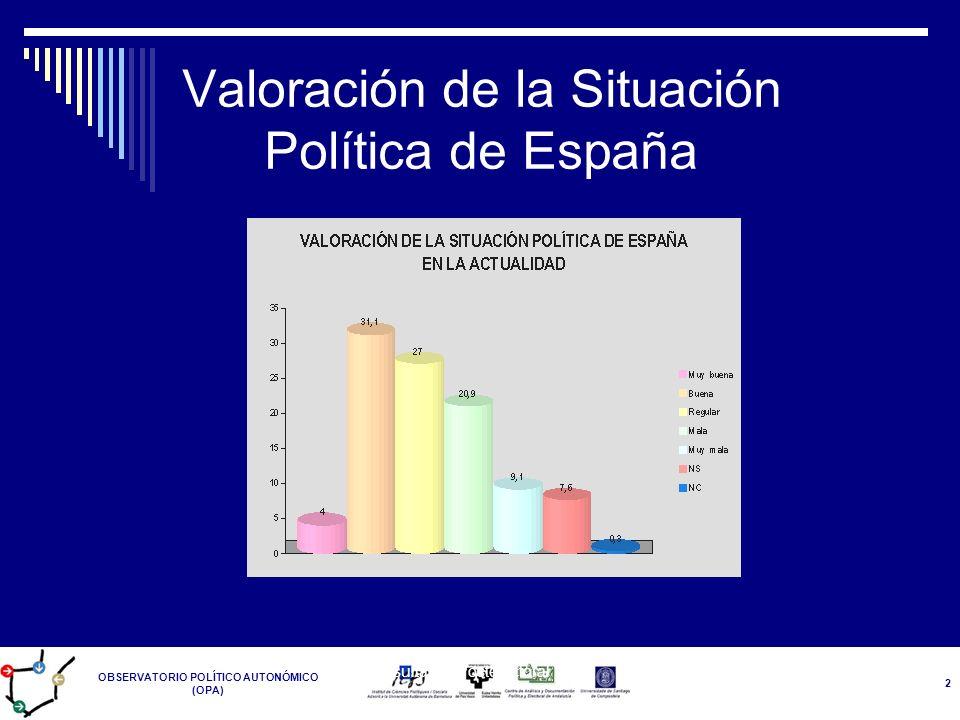OBSERVATORIO POLÍTICO AUTONÓMICO (OPA) Resultados Postelectoral 14-M 2 Valoración de la Situación Política de España