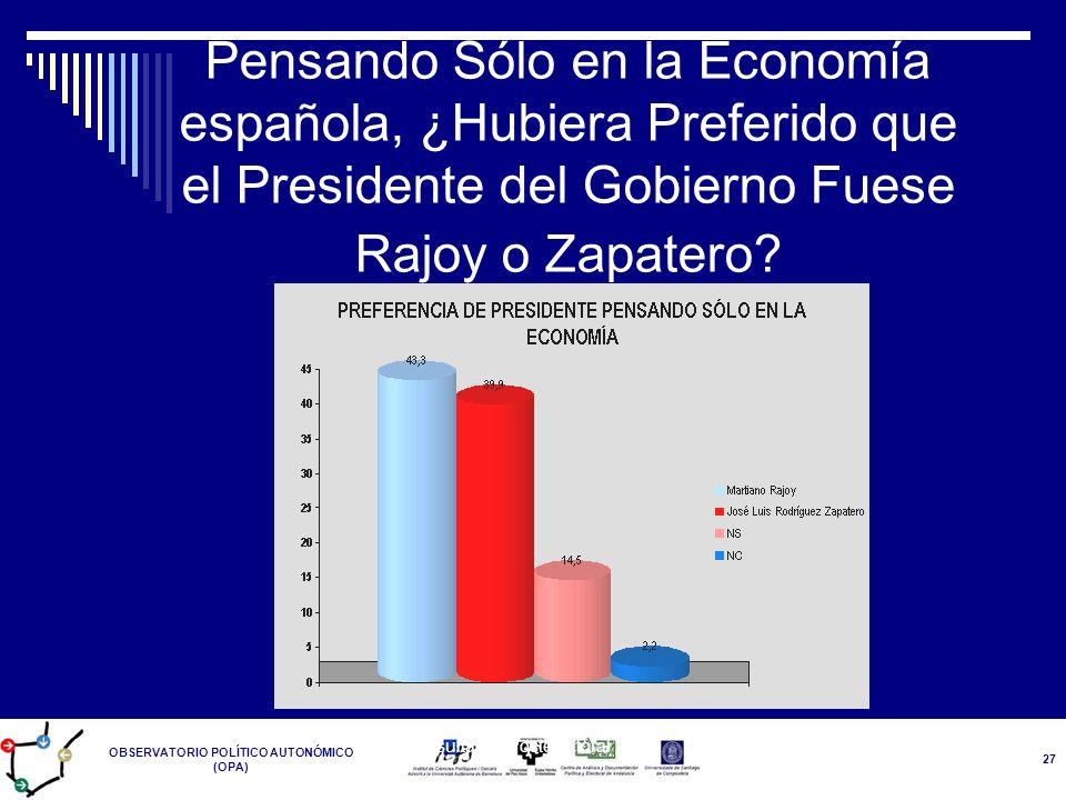 OBSERVATORIO POLÍTICO AUTONÓMICO (OPA) Resultados Postelectoral 14-M 27 Pensando Sólo en la Economía española, ¿Hubiera Preferido que el Presidente de