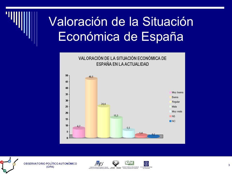 OBSERVATORIO POLÍTICO AUTONÓMICO (OPA) Resultados Postelectoral 14-M 3 Valoración de la Situación Económica de España