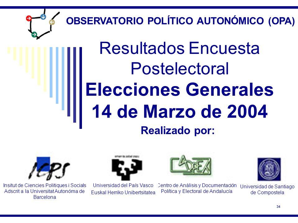 Trabajo de Campo 16,17 y 18 De Abril Resultados Postelectoral 14-M 34 Resultados Encuesta Postelectoral Elecciones Generales 14 de Marzo de 2004 Reali