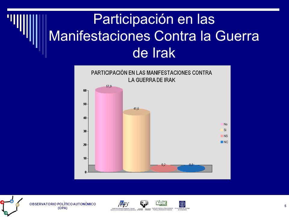 OBSERVATORIO POLÍTICO AUTONÓMICO (OPA) Resultados Postelectoral 14-M 5 Participación en las Manifestaciones Contra la Guerra de Irak