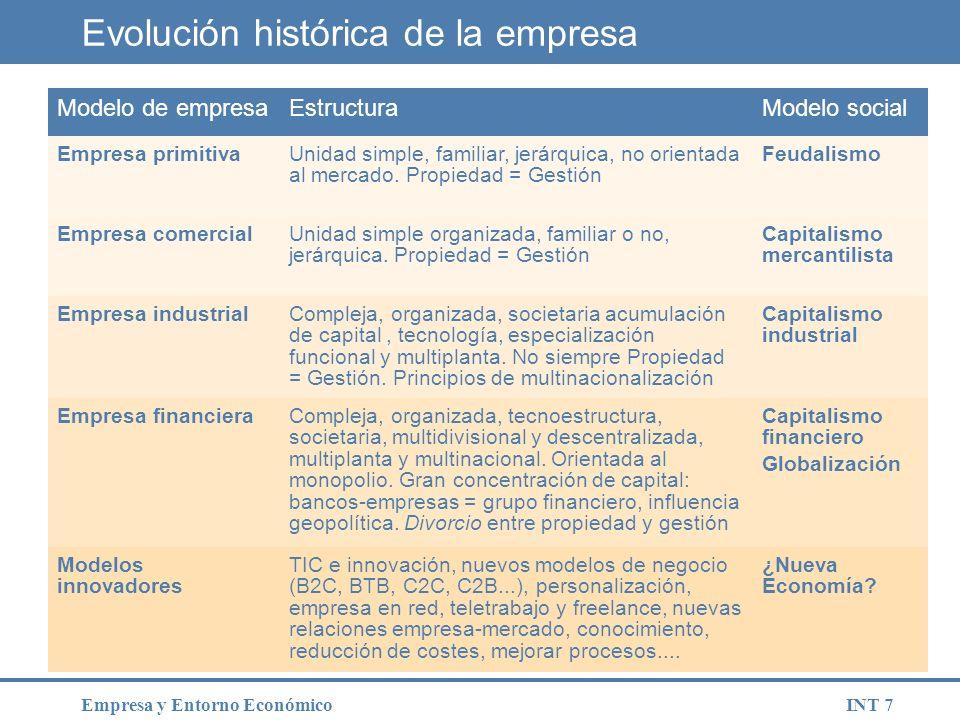 INT 8Empresa y Entorno Económico ¿Qué es una empresa.
