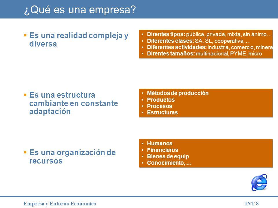 INT 9Empresa y Entorno Económico ¿Qué es una empresa.
