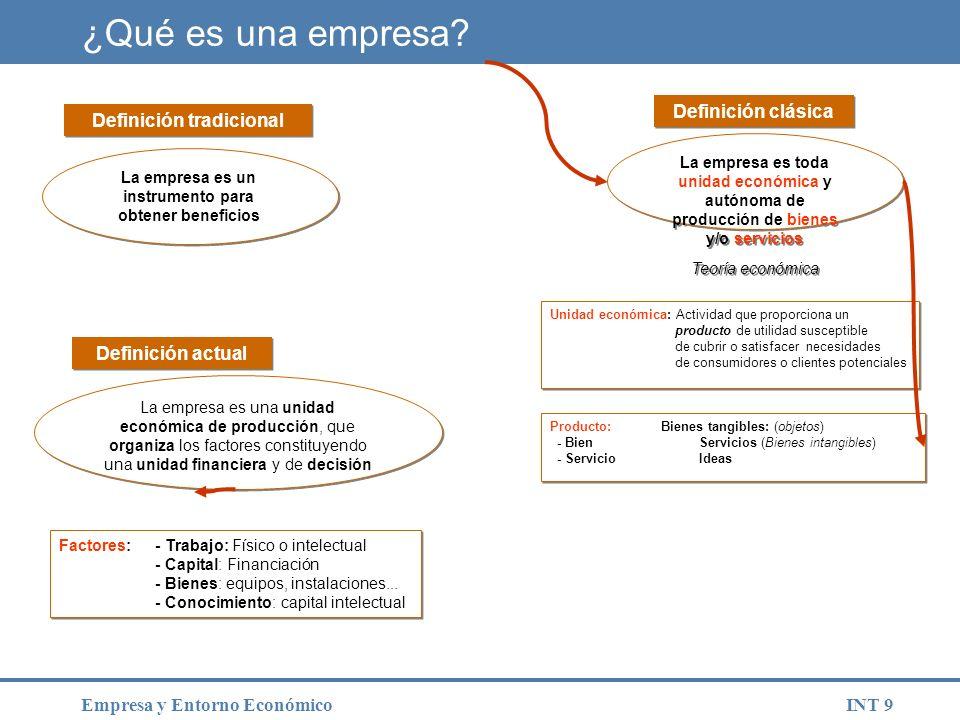 INT 10Empresa y Entorno Económico ¿Qué es un empresa.