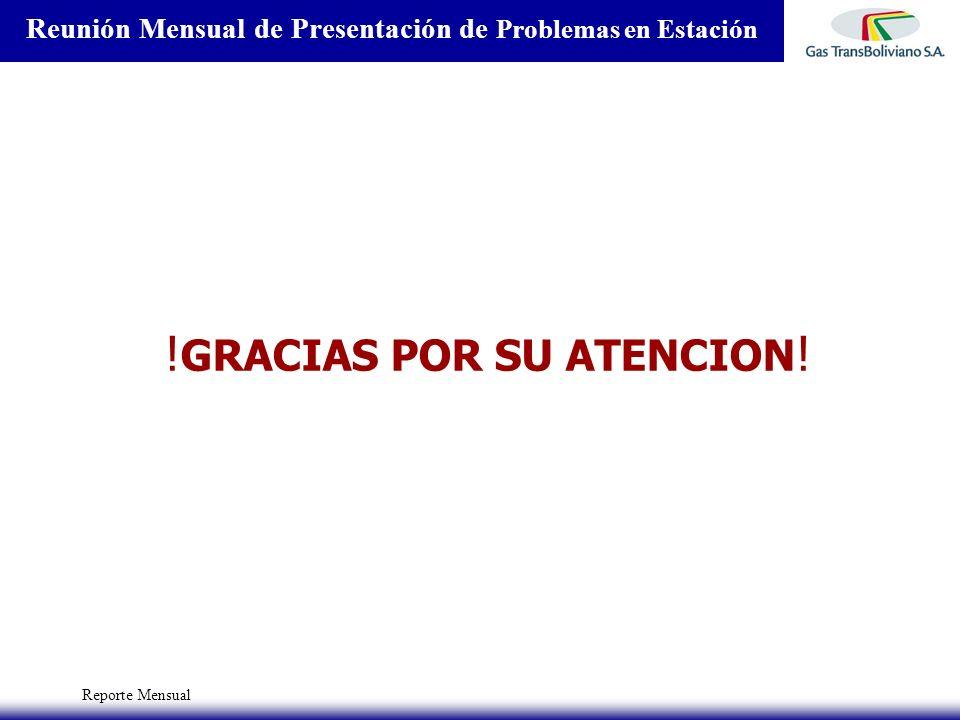 Reporte Mensual Reunión Mensual de Presentación de Problemas en Estación ! GRACIAS POR SU ATENCION !