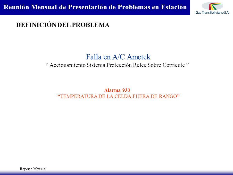 Reporte Mensual Reunión Mensual de Presentación de Problemas en Estación DEFINICIÓN DEL PROBLEMA Falla en A/C Ametek Accionamiento Sistema Protección