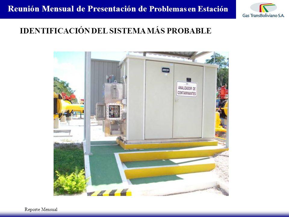 Reporte Mensual Reunión Mensual de Presentación de Problemas en Estación IDENTIFICACIÓN DEL SISTEMA MÁS PROBABLE