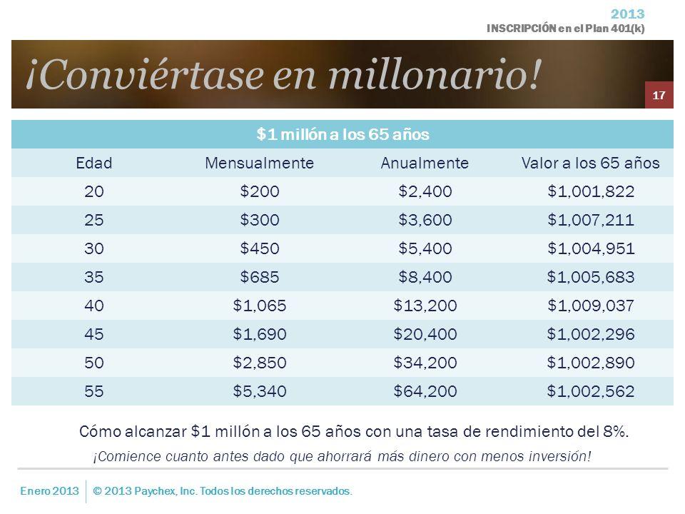 2013 INSCRIPCIÓN en el Plan 401(k) ¡Conviértase en millonario! Enero 2013© 2013 Paychex, Inc. Todos los derechos reservados. 17 $1 millón a los 65 año