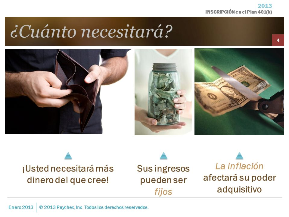 2013 INSCRIPCIÓN en el Plan 401(k) ¿Cuánto necesitará? Enero 2013© 2013 Paychex, Inc. Todos los derechos reservados. 4 ¡Usted necesitará más dinero de