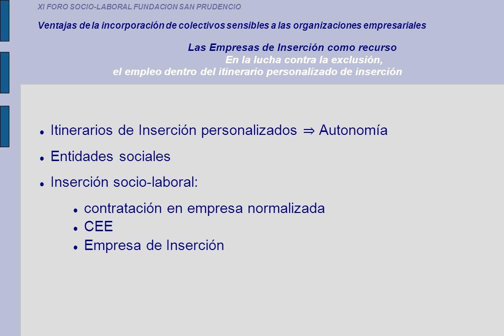 Itinerarios de Inserción personalizados Autonomía Entidades sociales Inserción socio-laboral: contratación en empresa normalizada CEE Empresa de Inserción