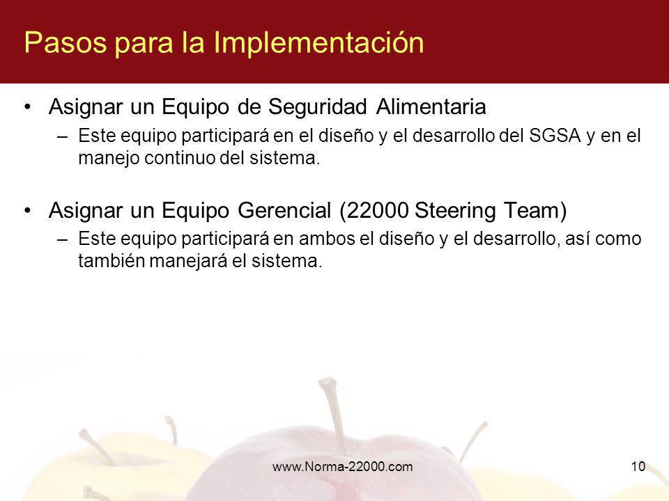 www.Norma-22000.com10 Pasos para la Implementación Asignar un Equipo de Seguridad Alimentaria –Este equipo participará en el diseño y el desarrollo de