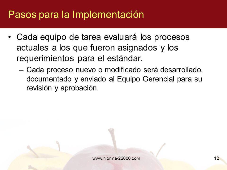 www.Norma-22000.com12 Cada equipo de tarea evaluará los procesos actuales a los que fueron asignados y los requerimientos para el estándar. –Cada proc