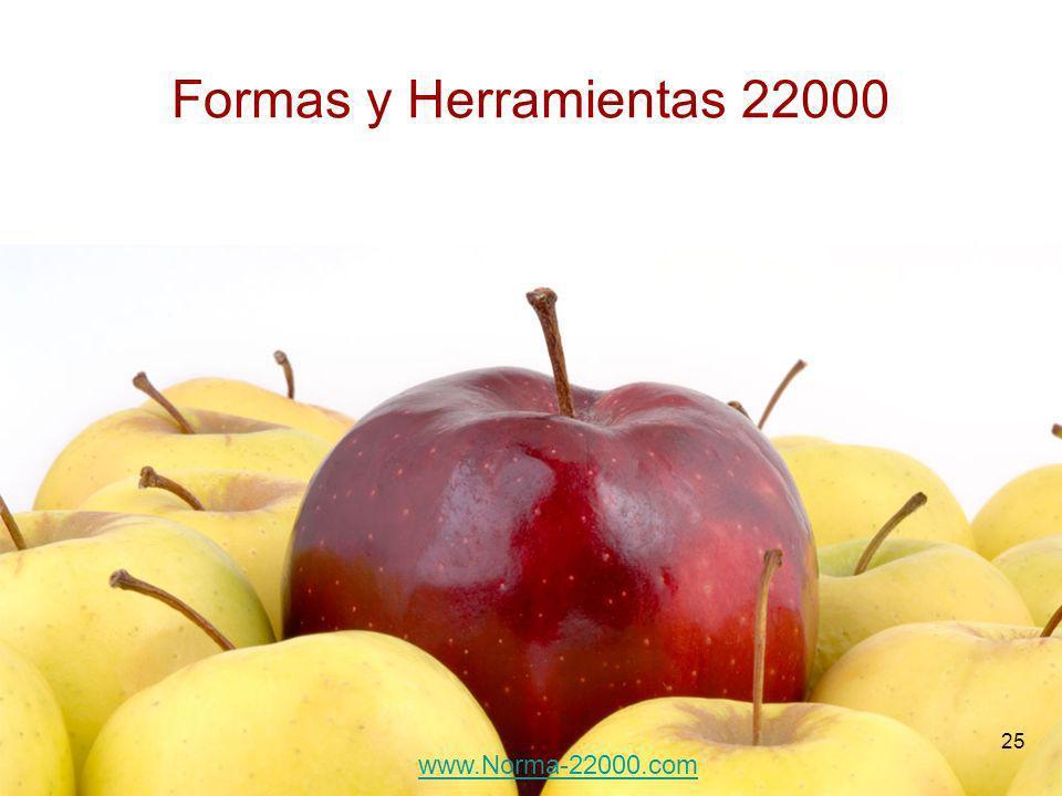 25 Formas y Herramientas 22000 www.Norma-22000.com