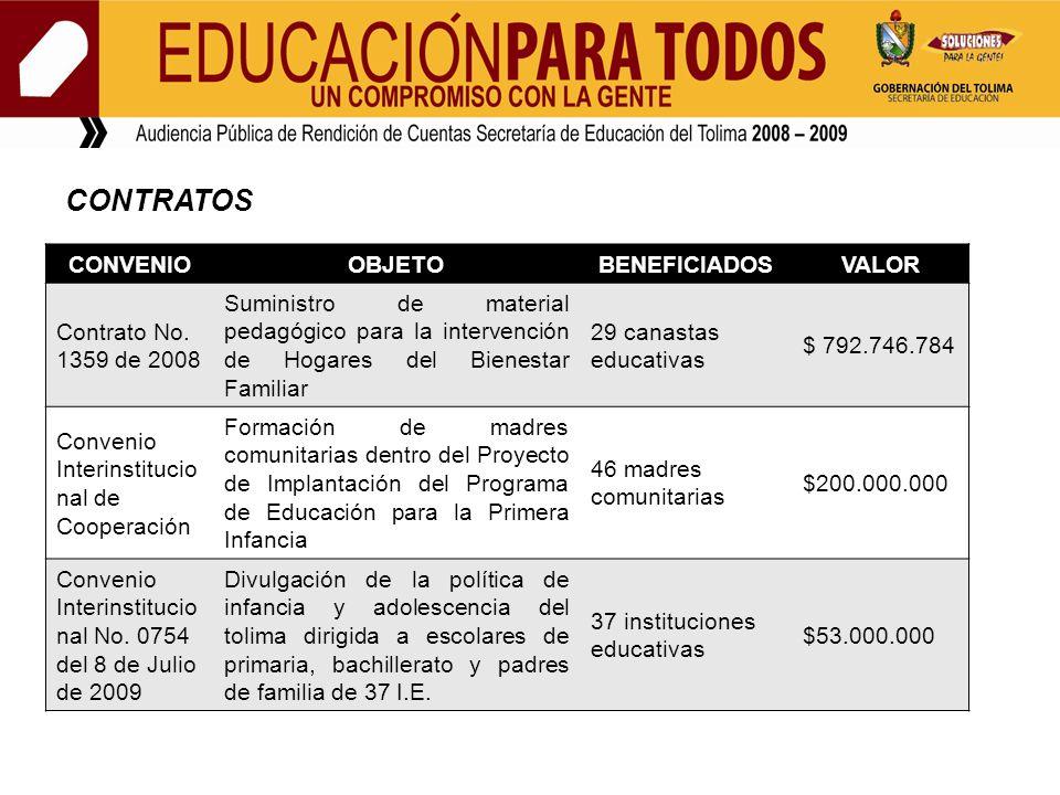 CONVENIOOBJETOBENEFICIADOSVALOR Contrato No. 1359 de 2008 Suministro de material pedagógico para la intervención de Hogares del Bienestar Familiar 29