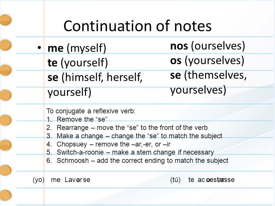 Continuation of notes When two verbs are used together, the first verb is conjugated and the second verb is left in the infinitive form.