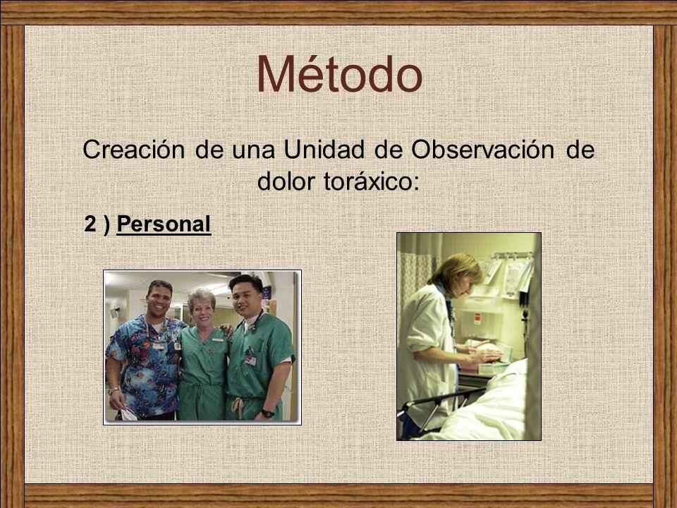 Creación de una Unidad de Observación de dolor toráxico: Método 2 ) Personal
